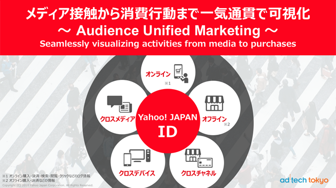 図2.Audience Unified Marketingの概念図